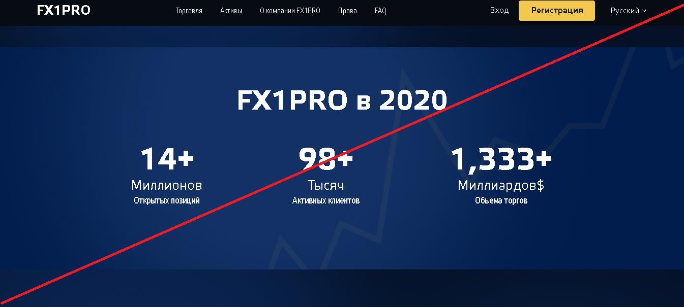 fx1pro - Мошенники