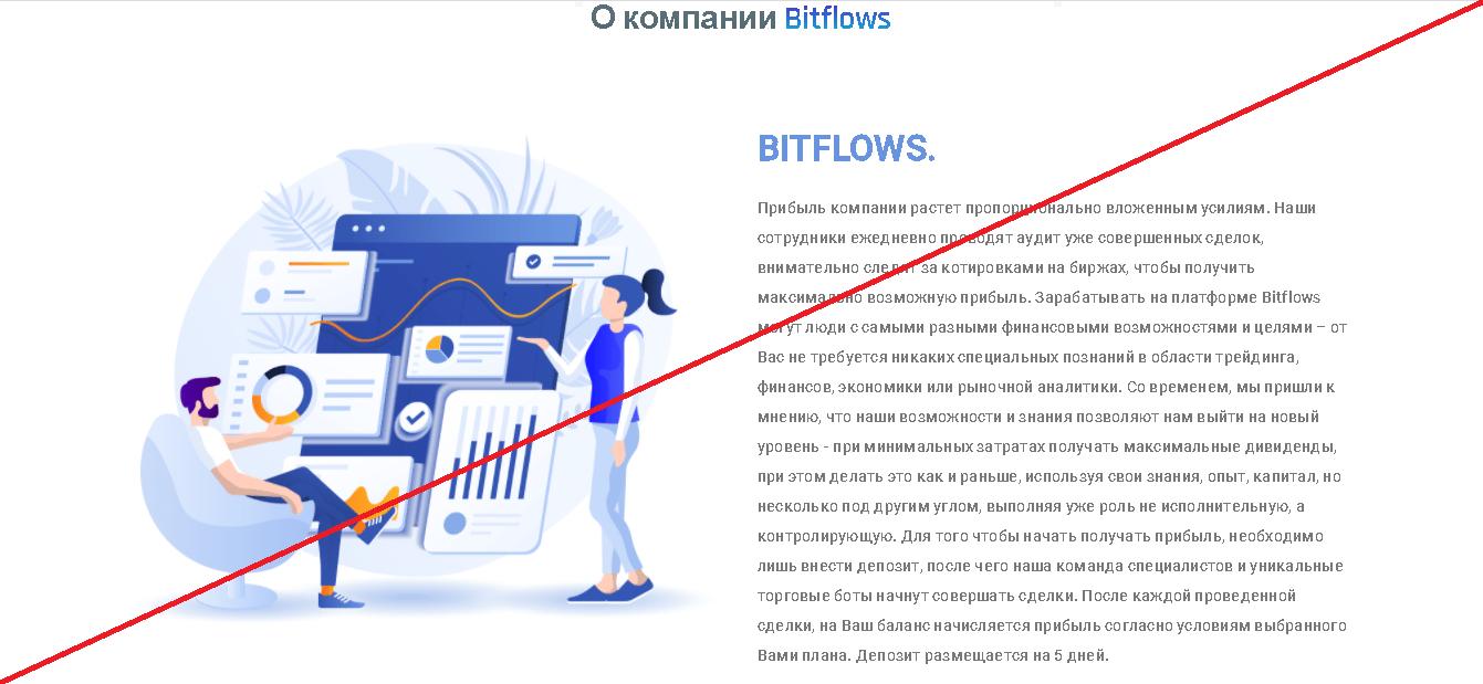 Bitflows - Вернуть деньги