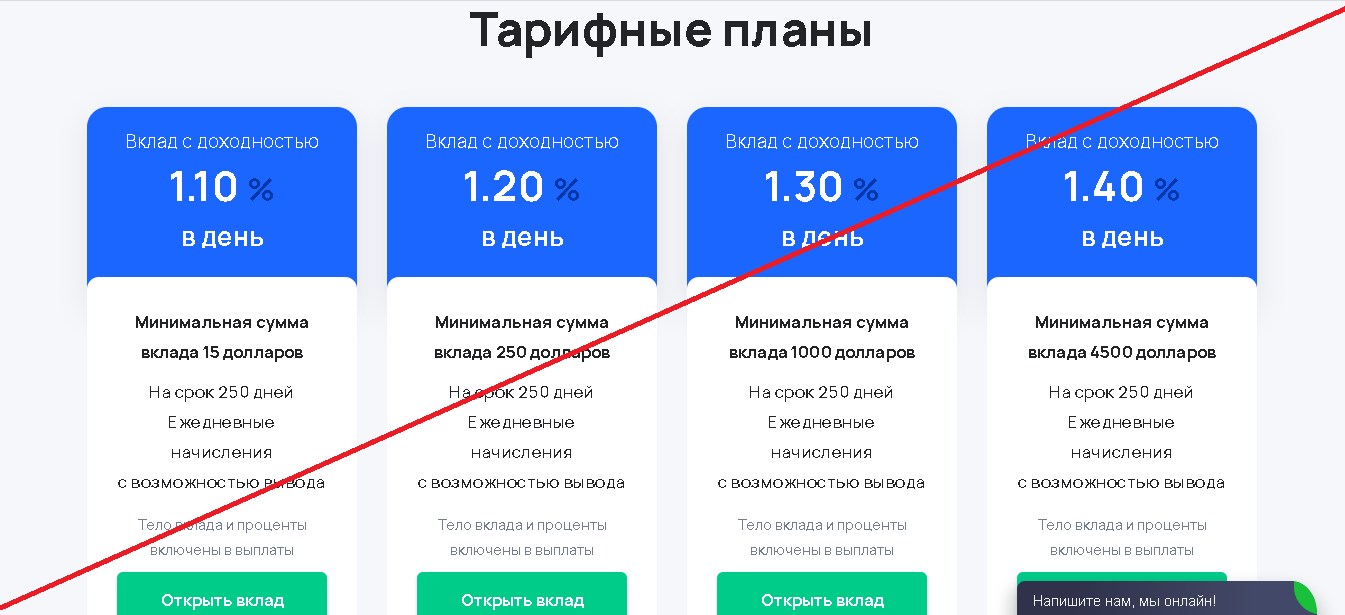 Visionwallet - Мошенники