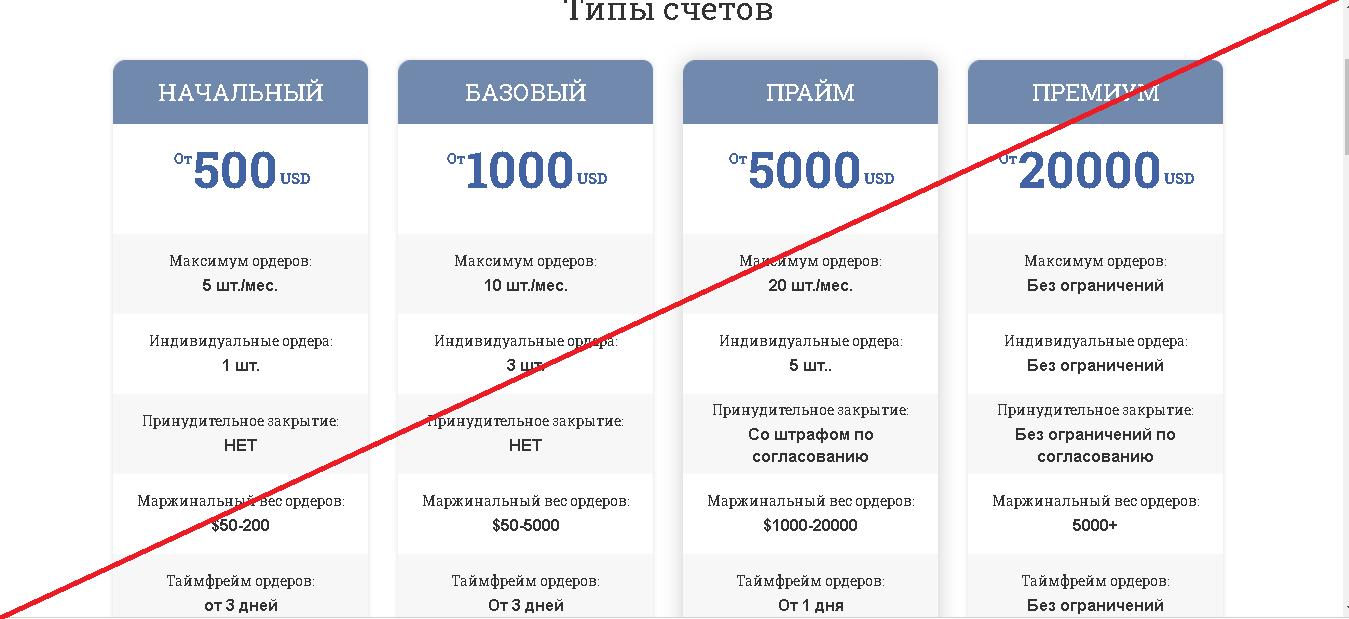 Telegraton - Мошенники