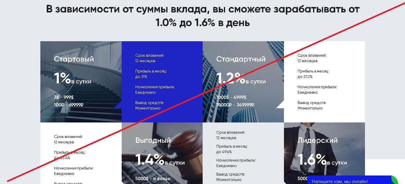INTERMAX CAPITAL - Обзор