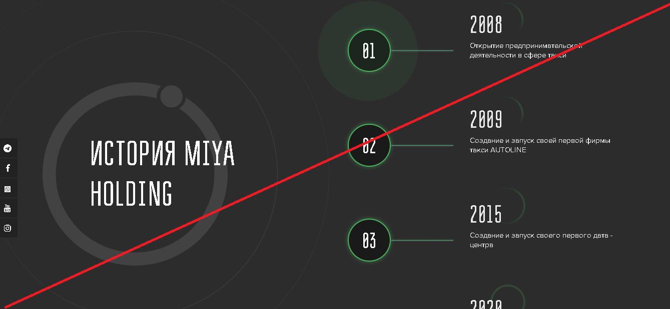 Miya Holdings - Отзывы