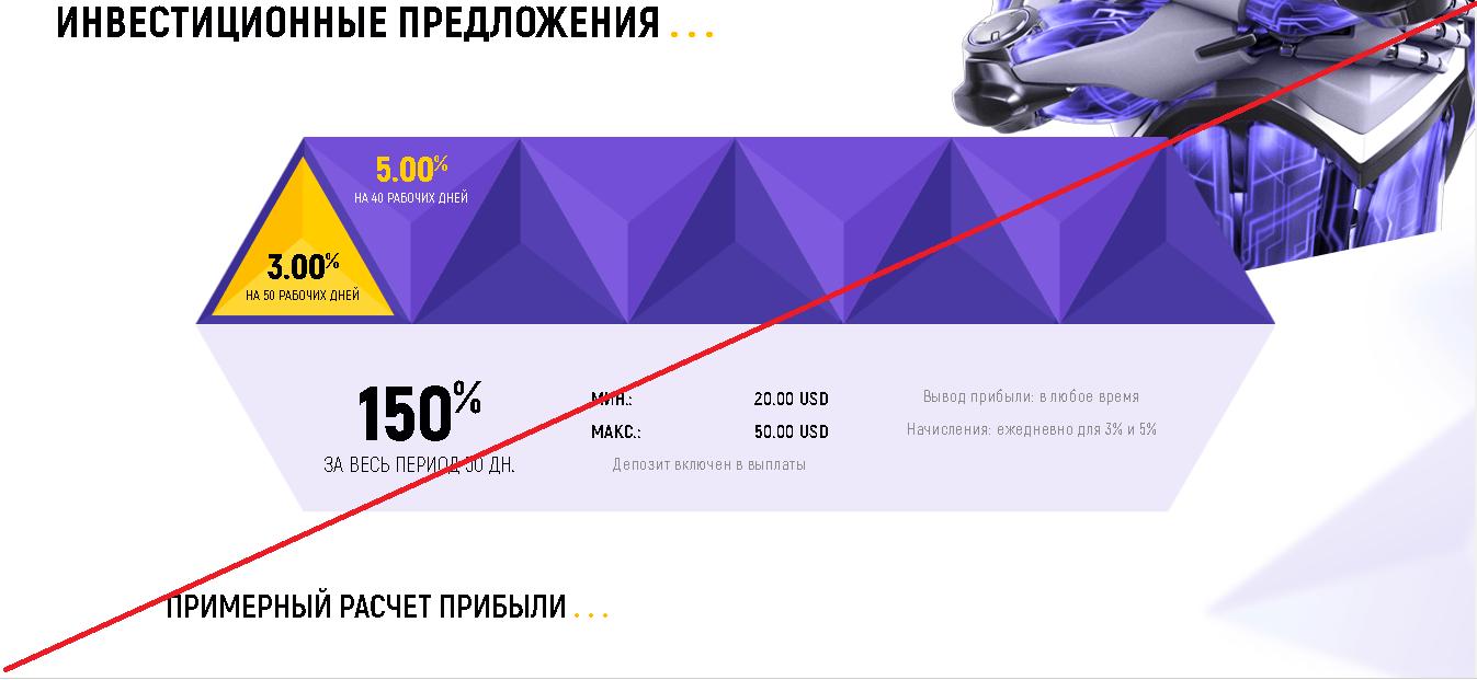 Ipoinv - Лохотрон
