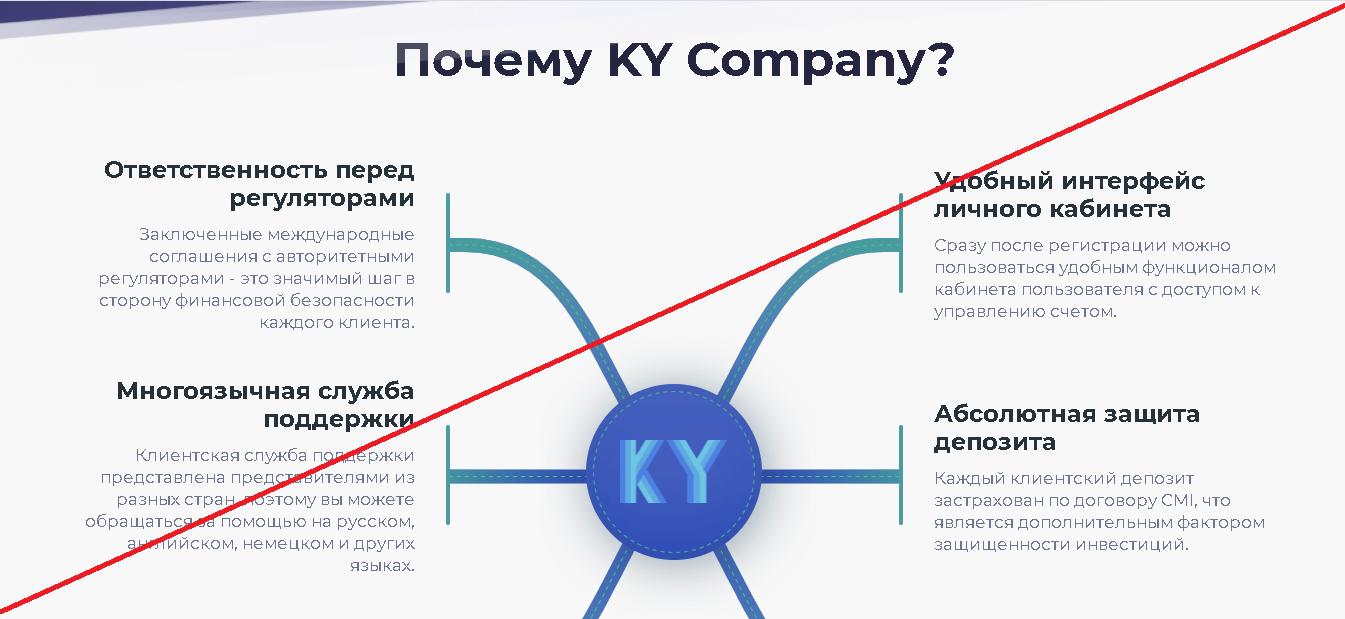 KY Company - Лохотрон
