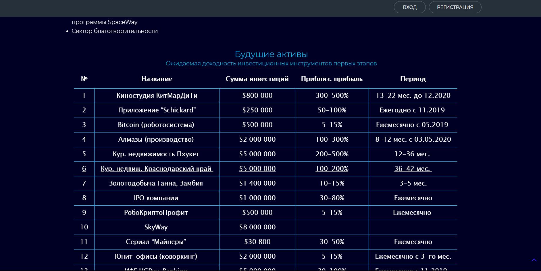 Cryptounit - Отзывы