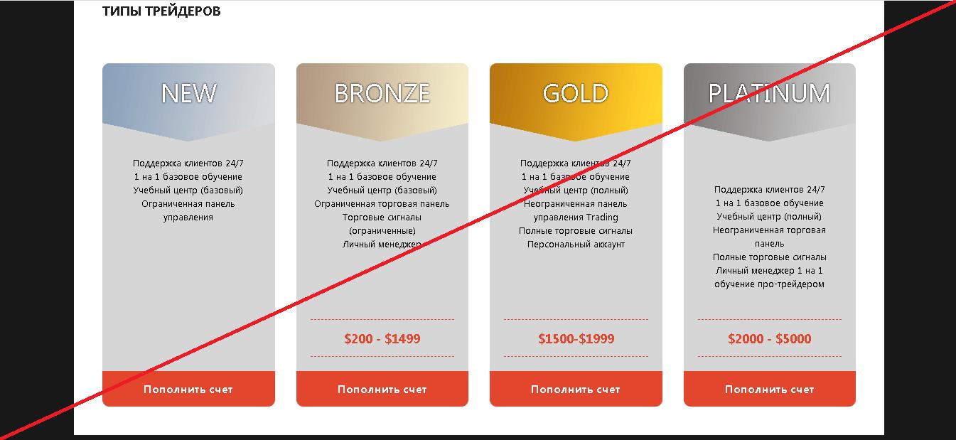 Binariux - Лохотрон