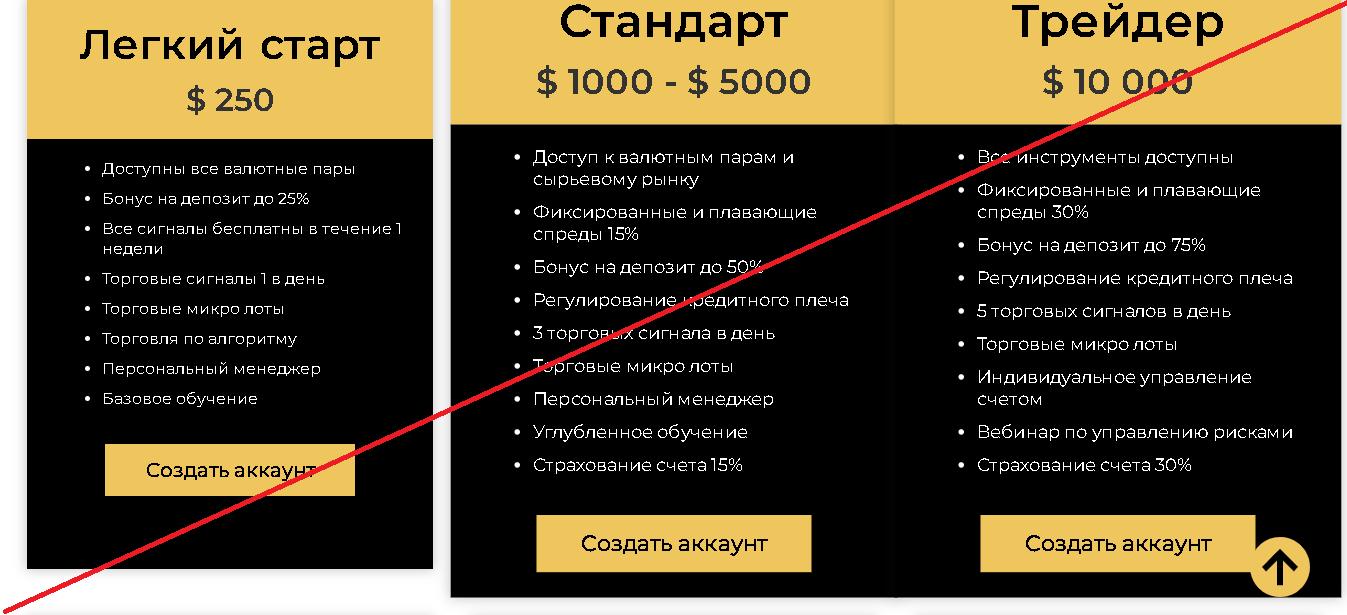 InvestFeed - Лохотрон