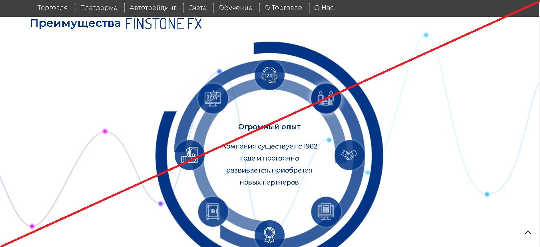 Finstone FX - Лохотрон