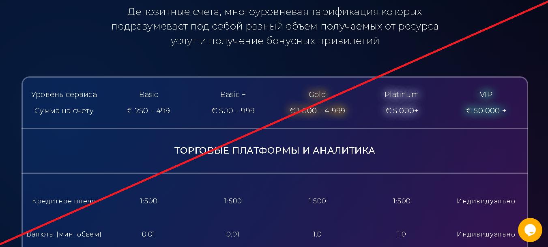Xmarket - Мошенники