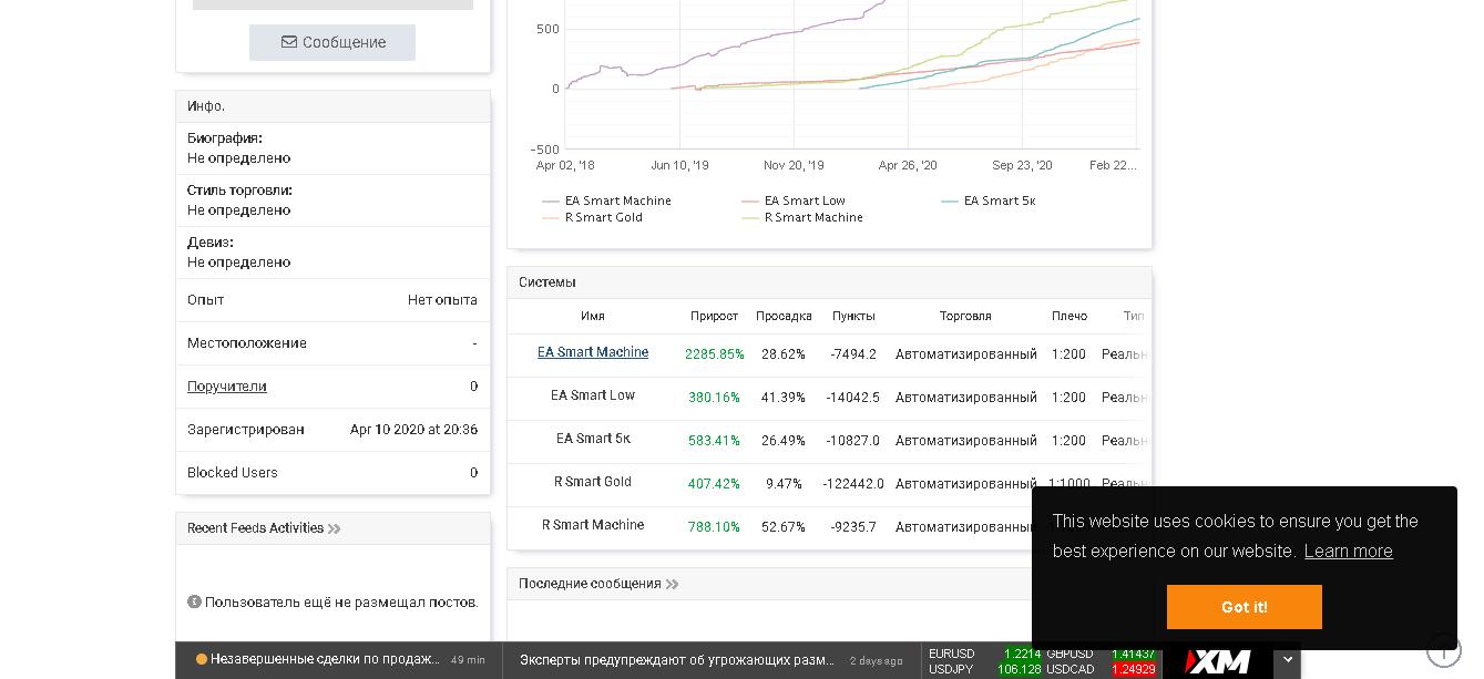 TradingTime Limited - Отзывы