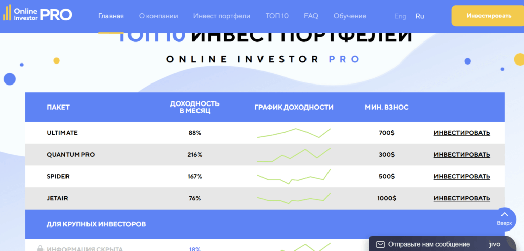 Online Investor PRO  обзор