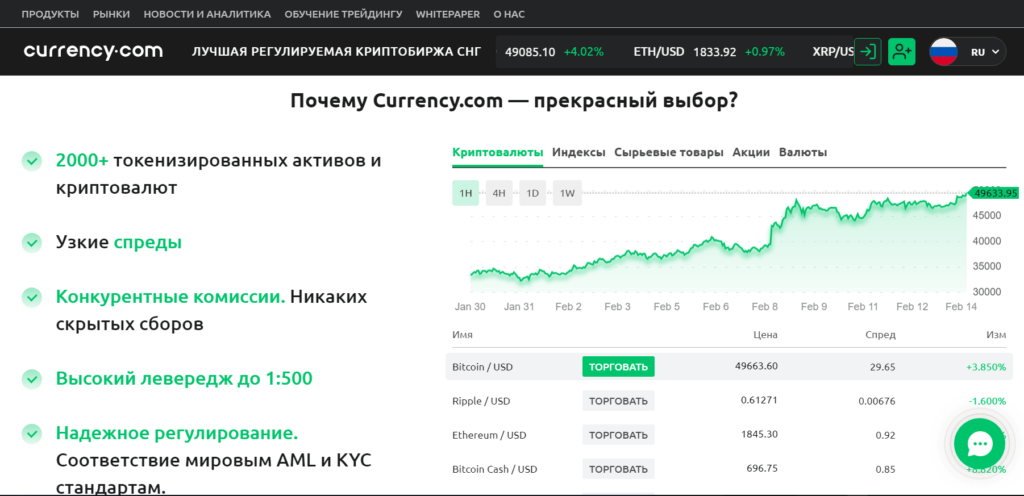 Currency обзор