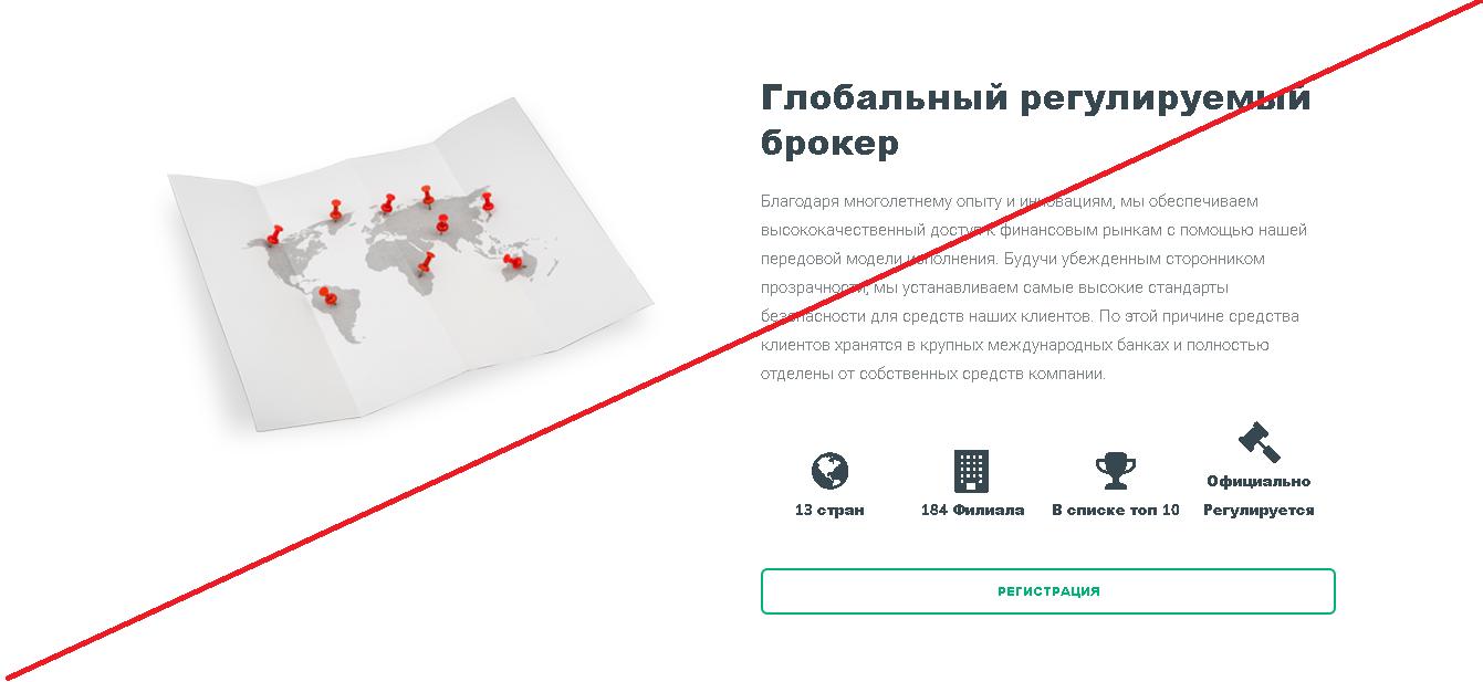 Fina Capital - Лохотрон