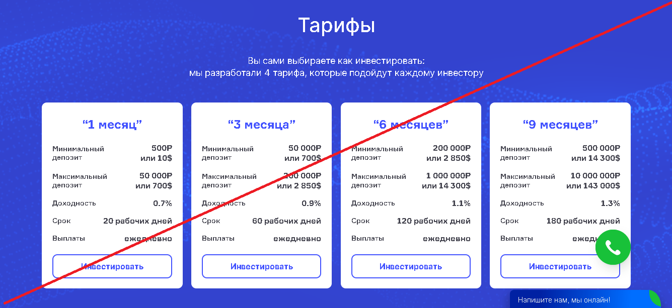 Investment Status - Мошенники