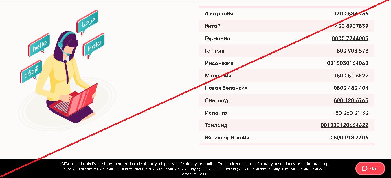 AxiTrader - Мошенники