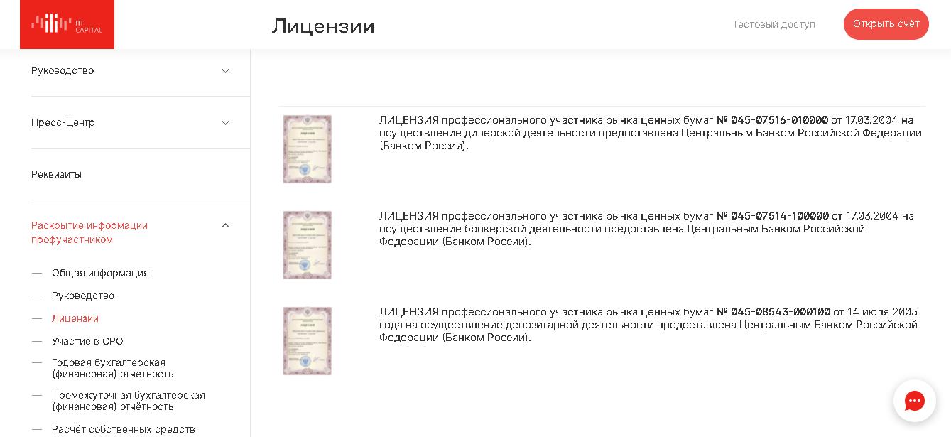 ITI Capital - Лохотрон