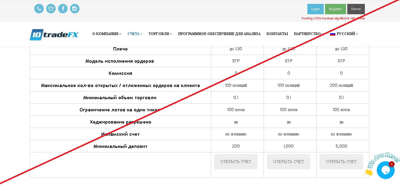 10TradeFx - Мошенники