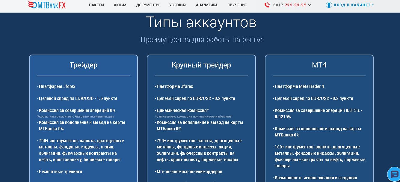 MTBankFX - Мошенники