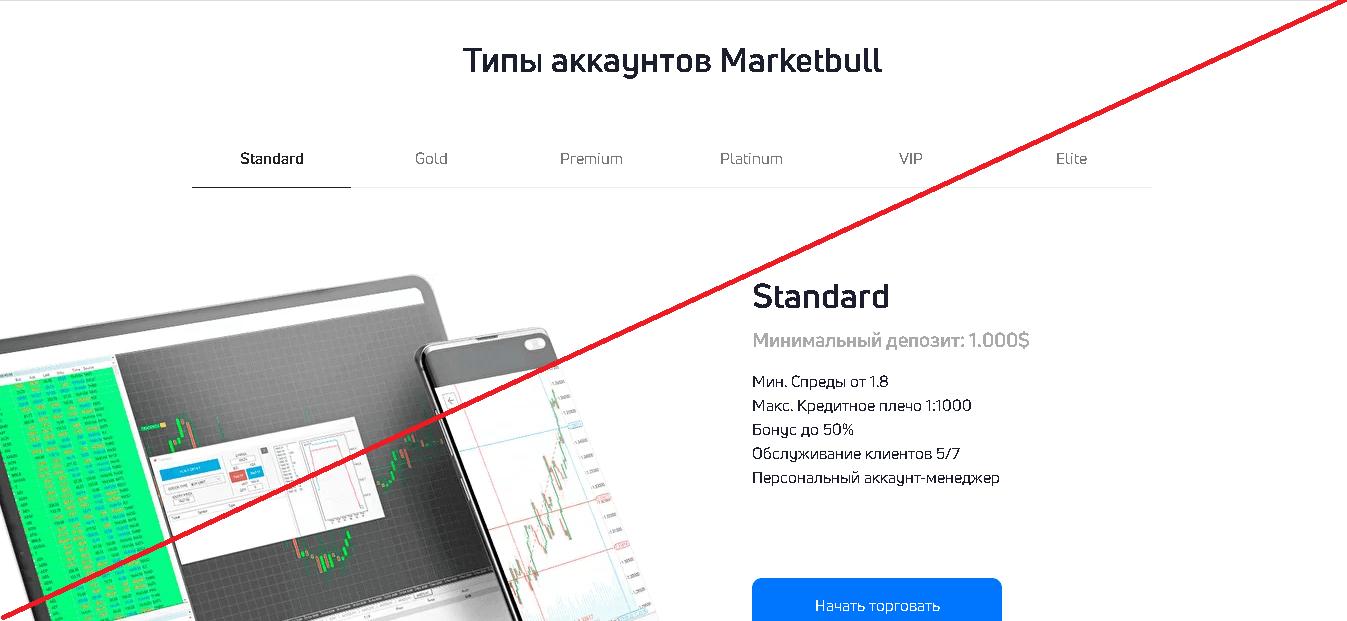 Marketbull - Отзывы