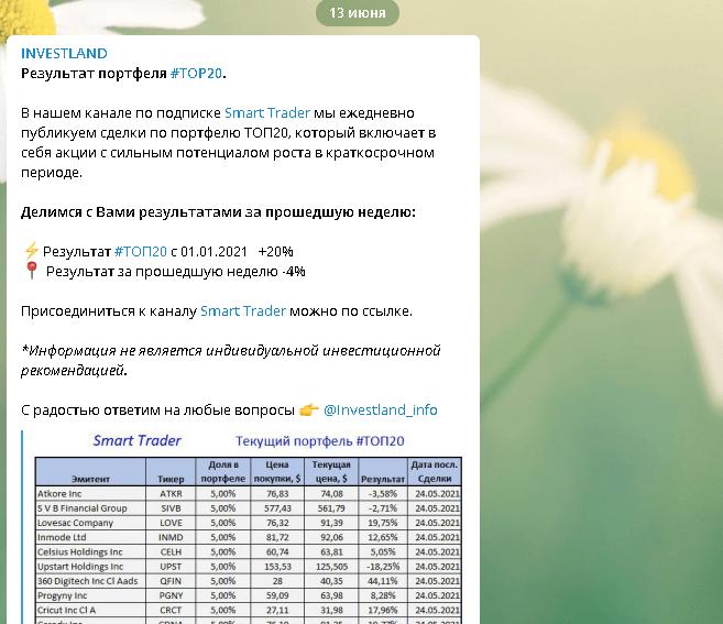 Investland - отзывы