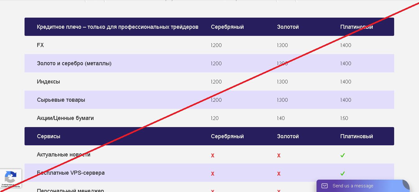 24xFOREX - Мошенники