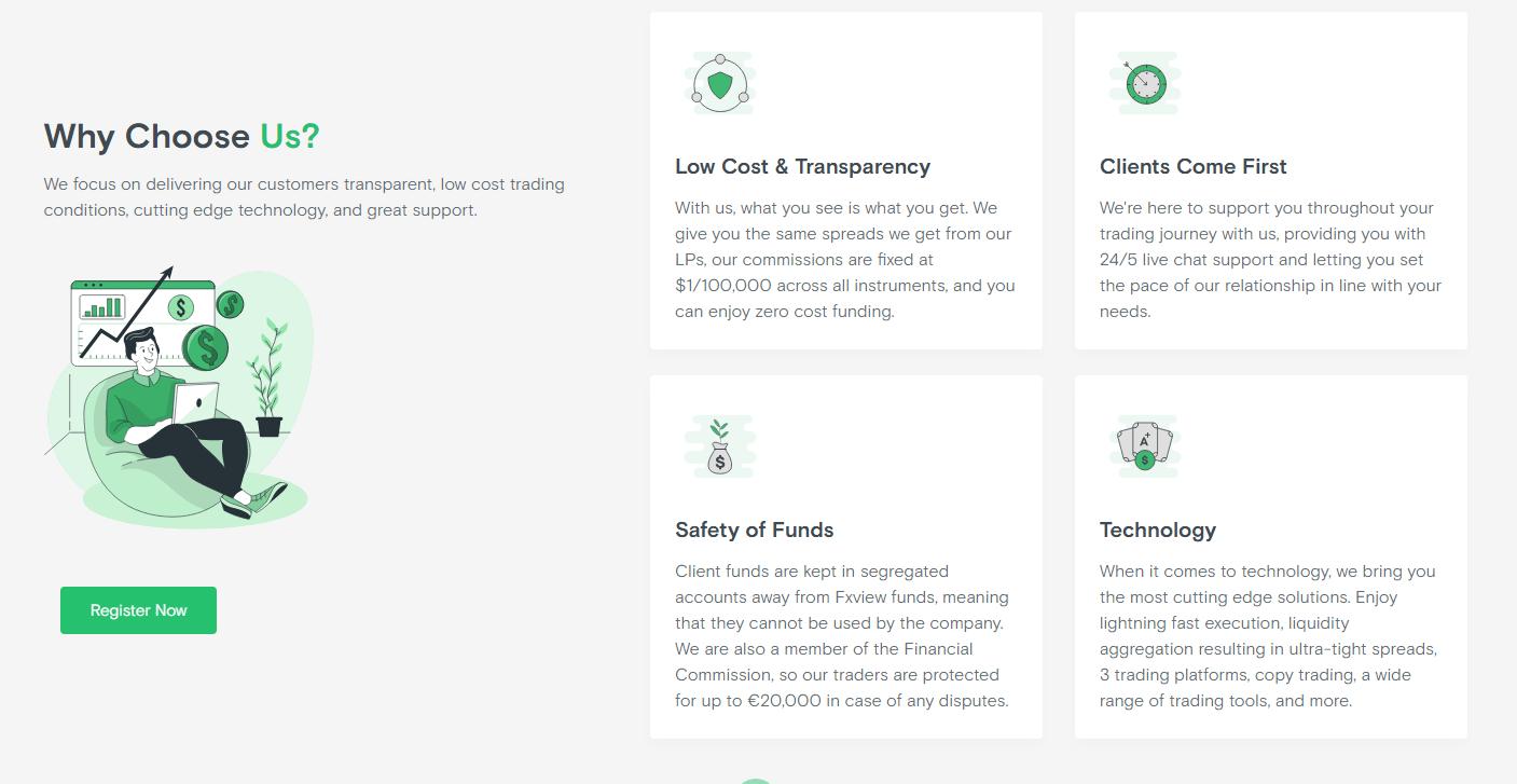 Fxview компании