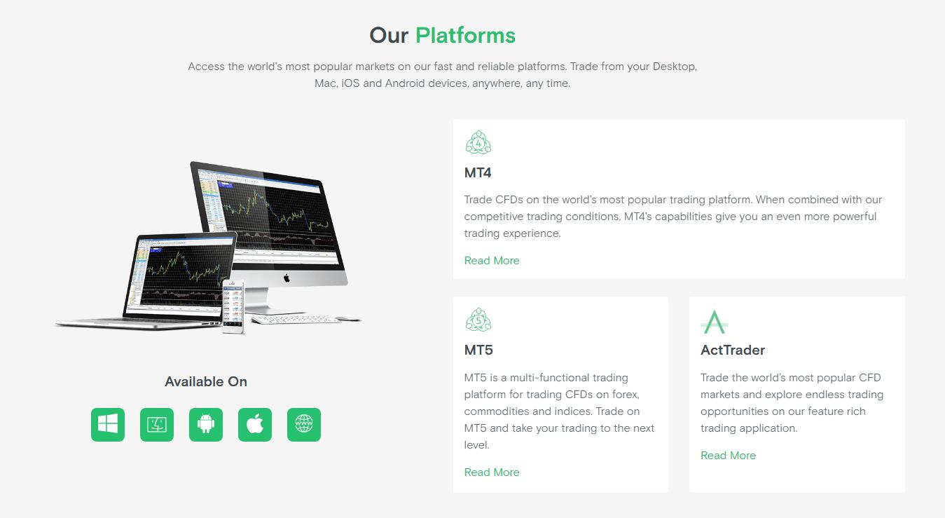 Fxview торговые платформы