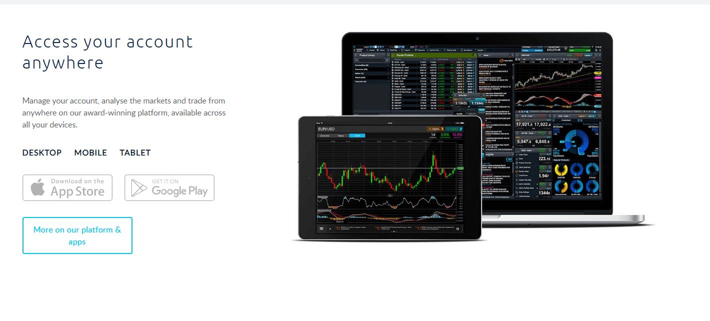 CMC Markets о компании