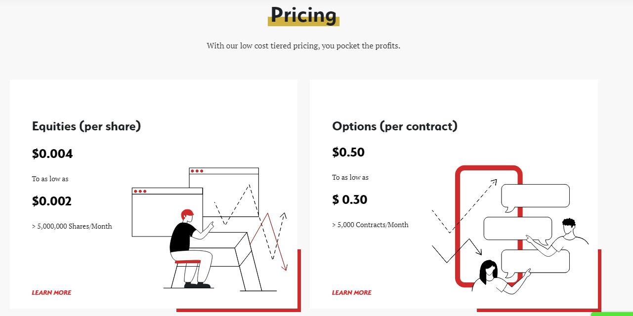 Cobra Trading преимущества