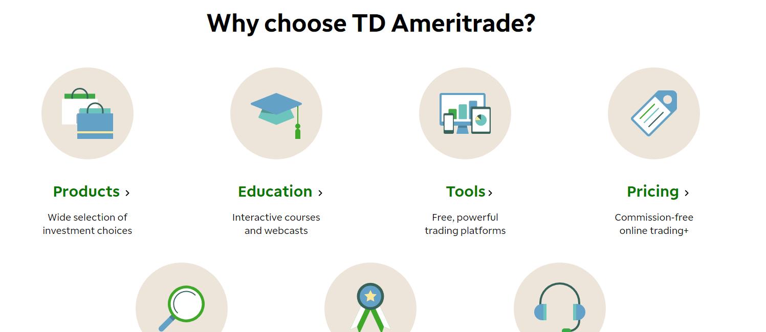 TD Ameritrade особенности